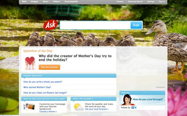 Madre Day Theme di Ask.com